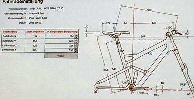 Bikefitting Tabelle