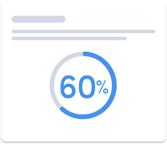 A window displaying analysis showing 60 percent product adoption.