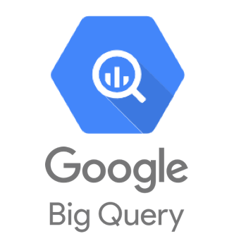 BigQuery database GUI and admin tools