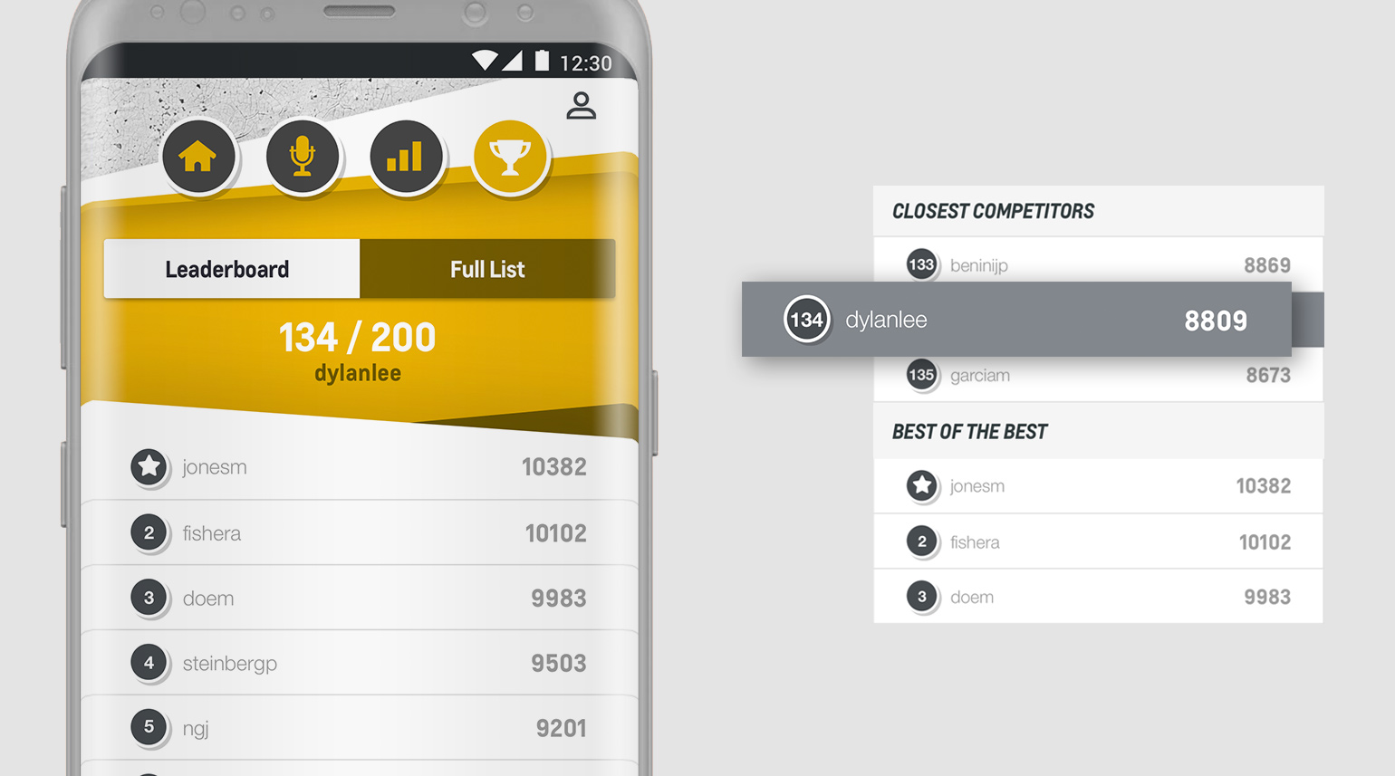 UI components highlighting peer to peer gamification and leaderboard functionality.