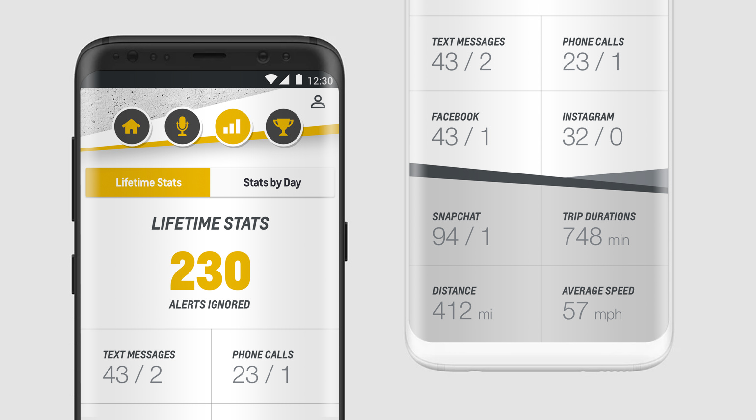 View of a users lifetime statistics and points accumulated.