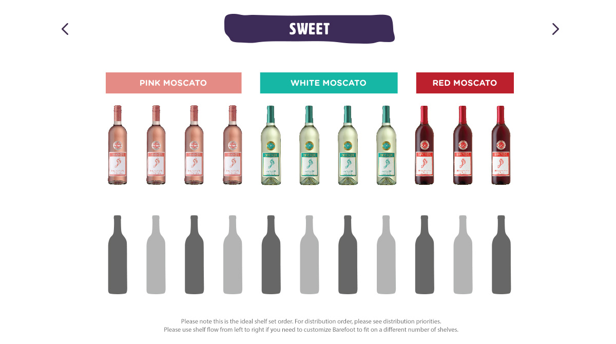 Screenshot of the functionality allowing retailers to organize and plan their shelving displays of Barefoot Wine.