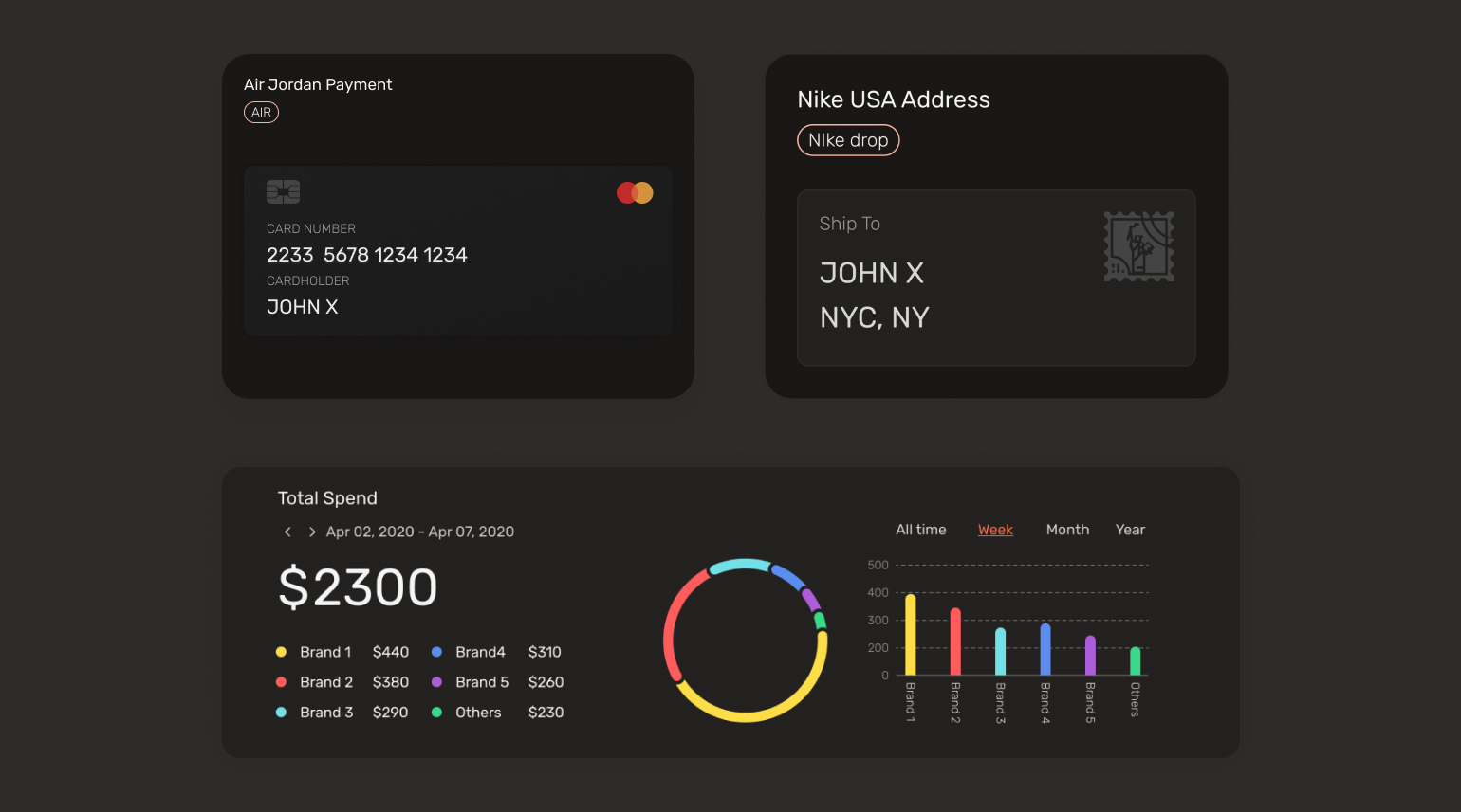 UI components for managing credit card information and data visualization of your spending.