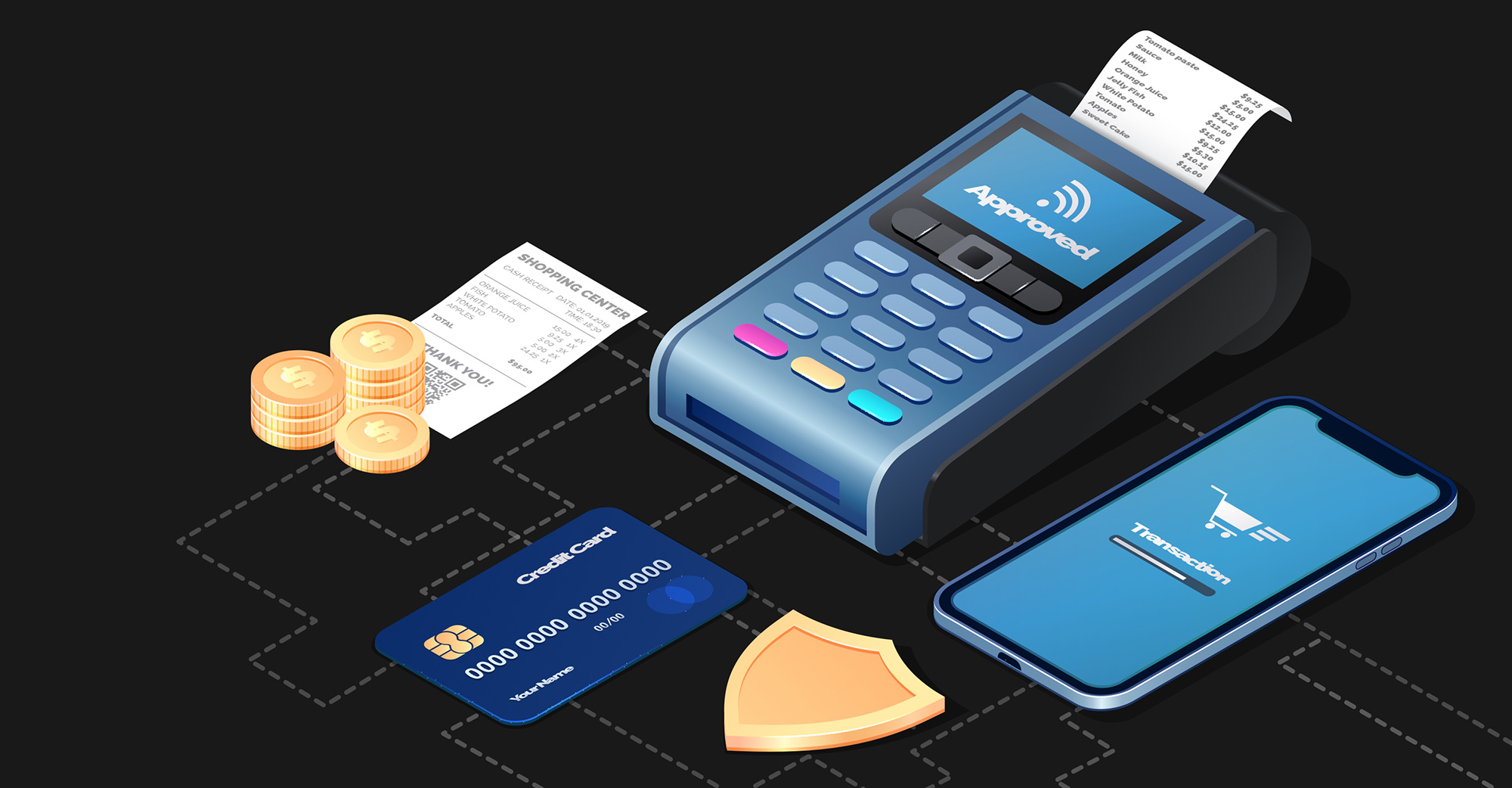 Illustration of a connected credit card payment system.