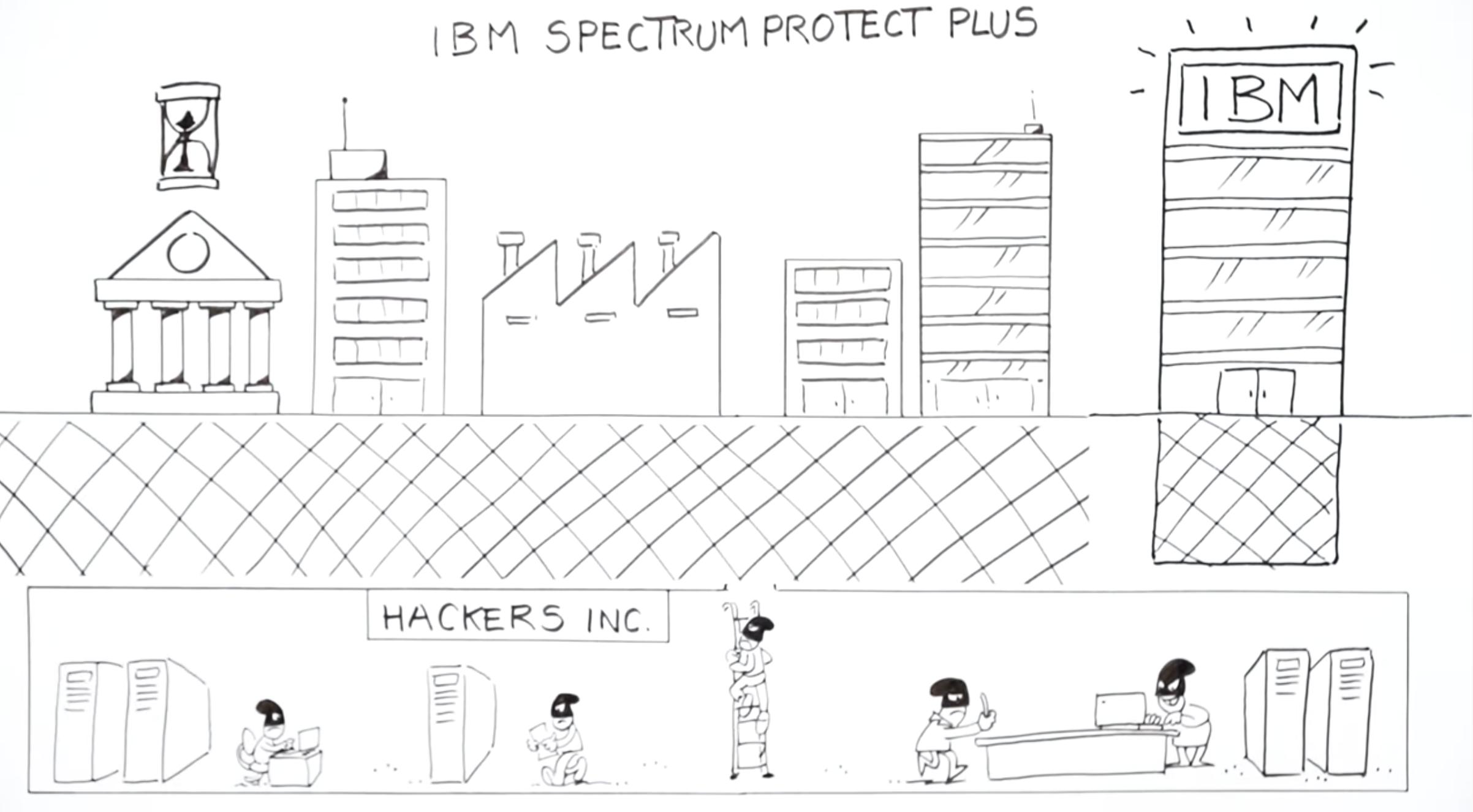 Vídeo: IBM Spectrum Protect Plus