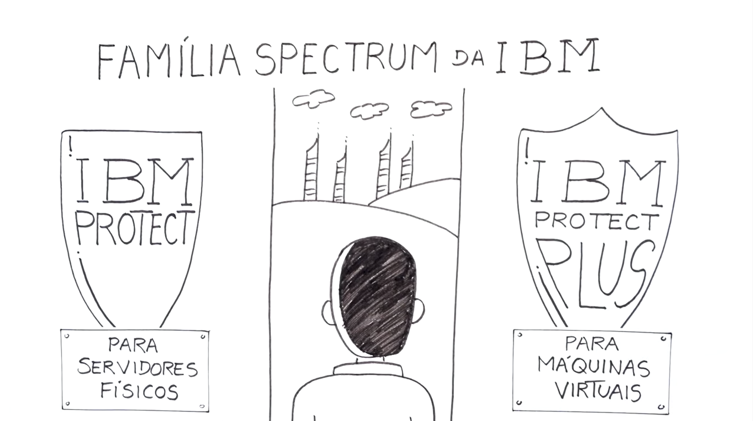 Vídeo: Família Spectrum da IBM: Spectrum Protect + Spectrum Protect Plus