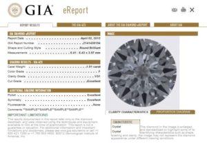 choosing the perfect diamond - can i trust a gia diamond report