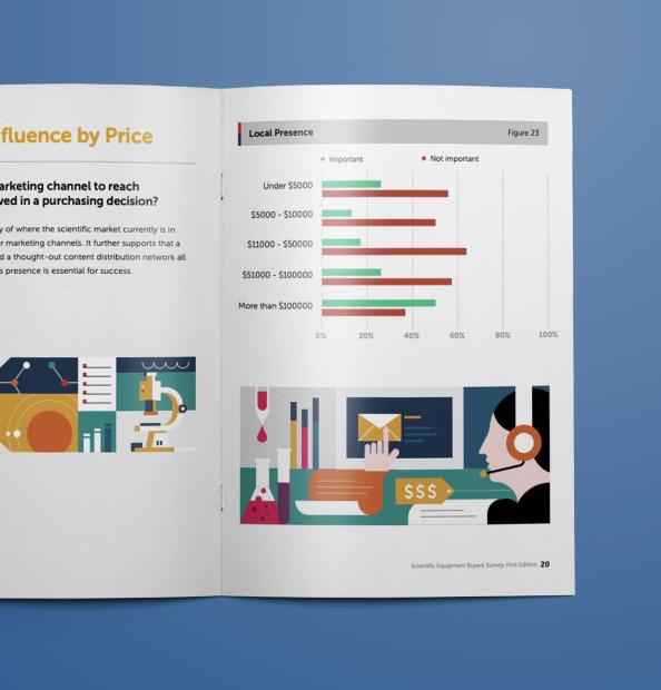 Illustration for eBook & Whitepaper design