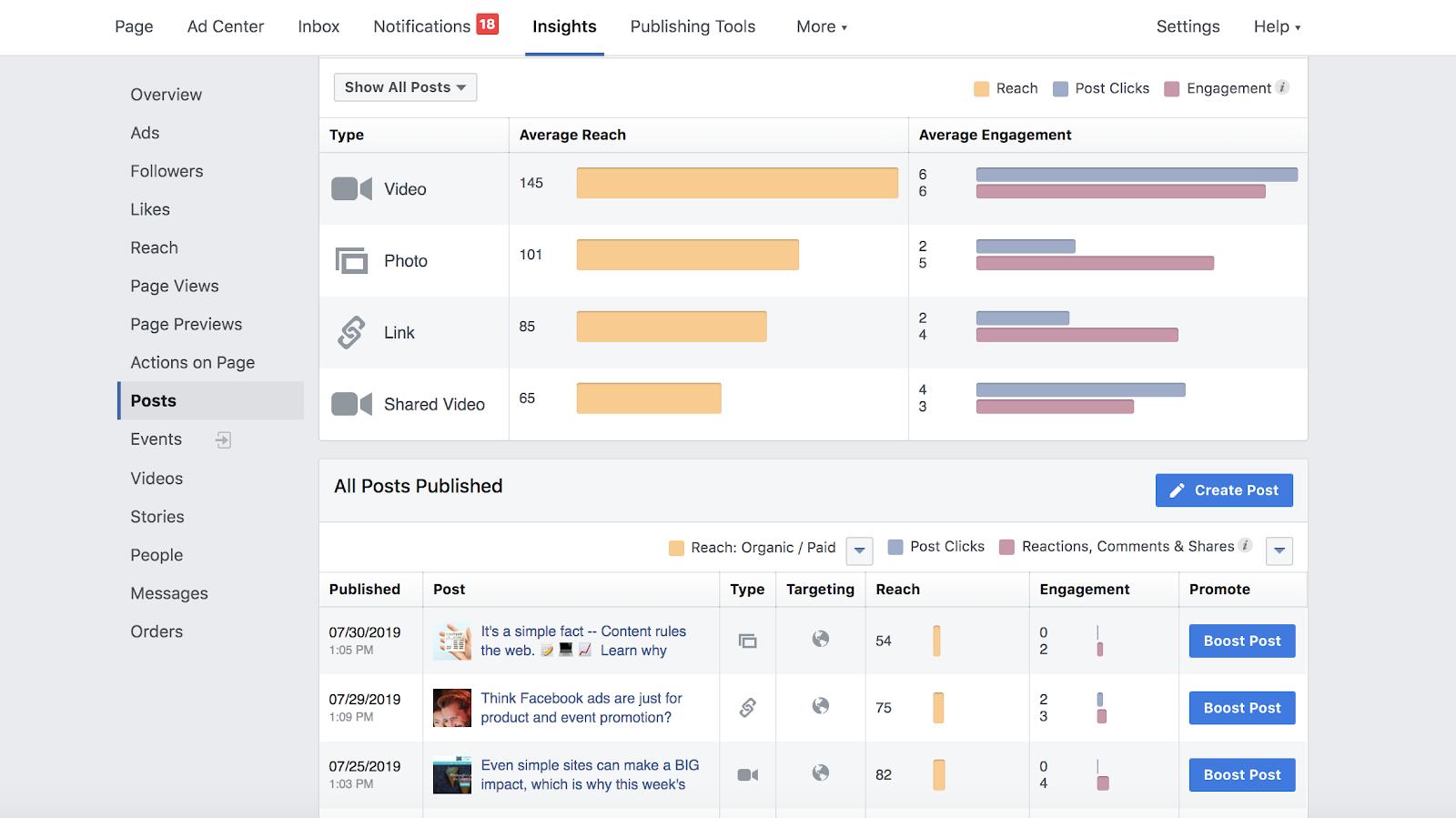 Responsival Facebook Insights