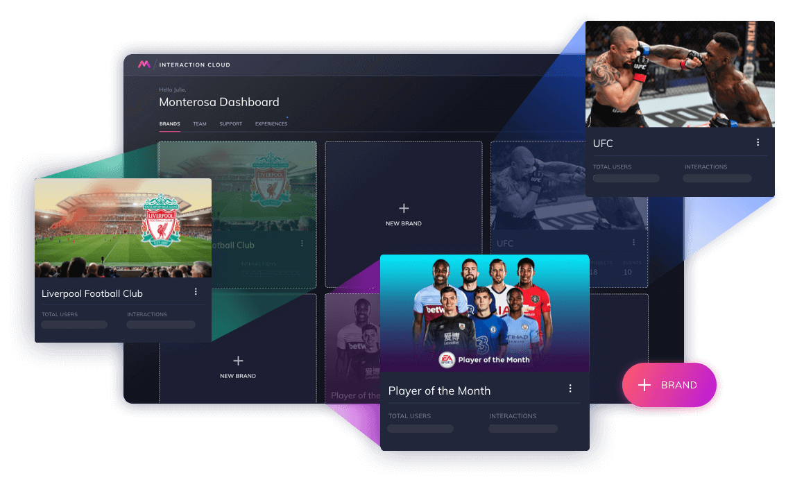 Interaction Cloud dashboard for Liverpool, EA Sports & UFC apps