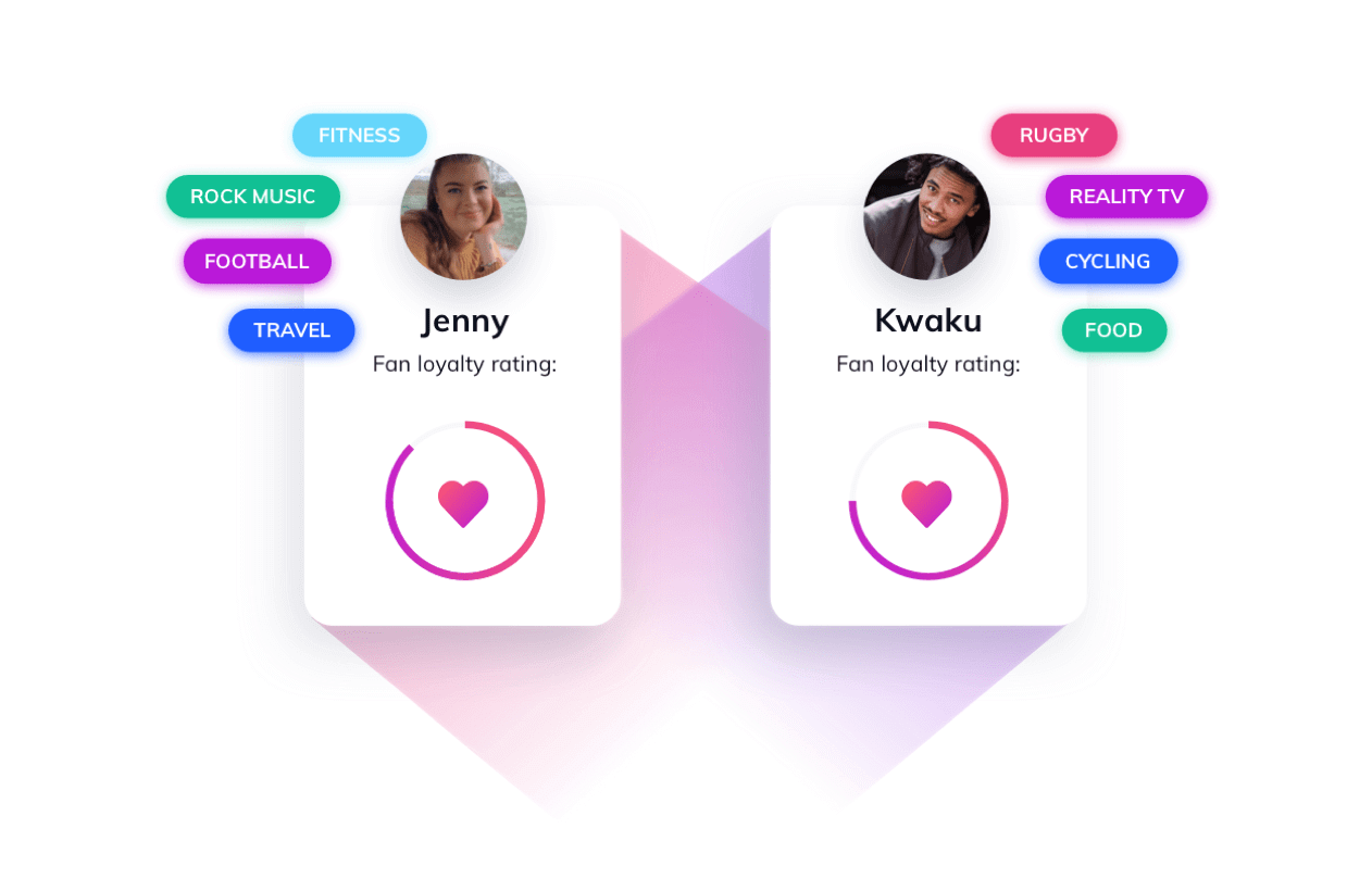 App user profiles showing progress and fan loyalty rating