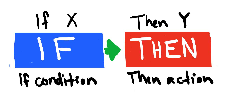 if x, reply y formula
