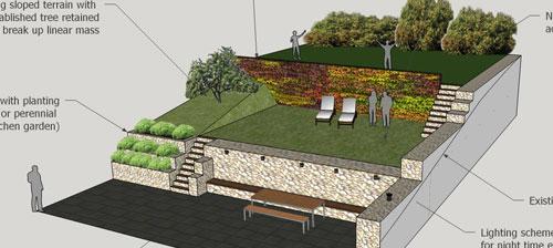 Steep Rear Garden With Gabion Terraces, Sevenoaks