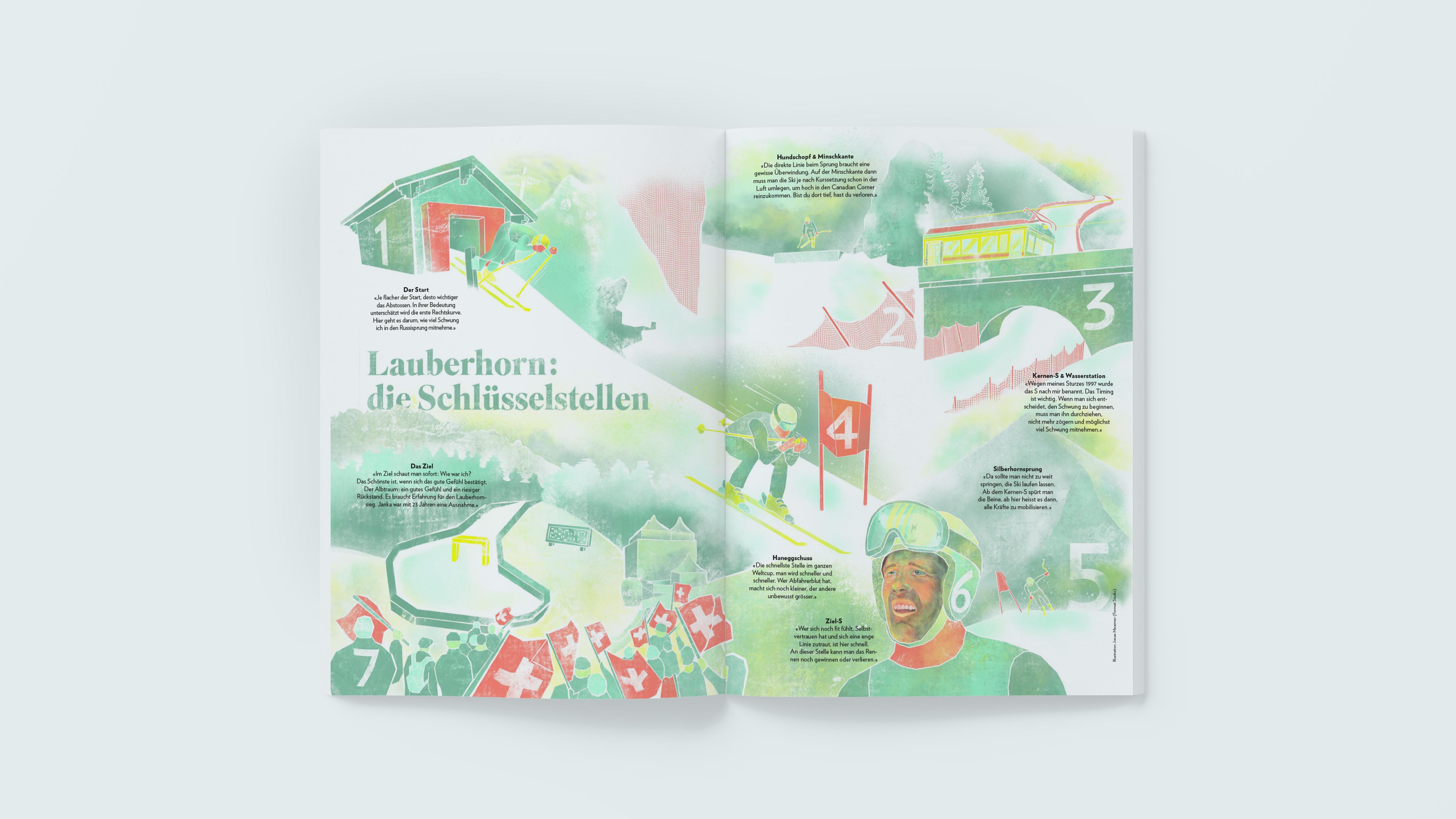 Editorial Illustration, Schweizer Illustrierte, Layout, Magazin