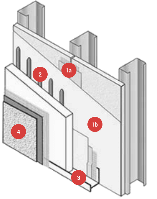 EIFS Stucco diagram