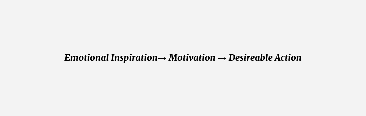 Emotional Inspiration → Motivation → Desireable Action