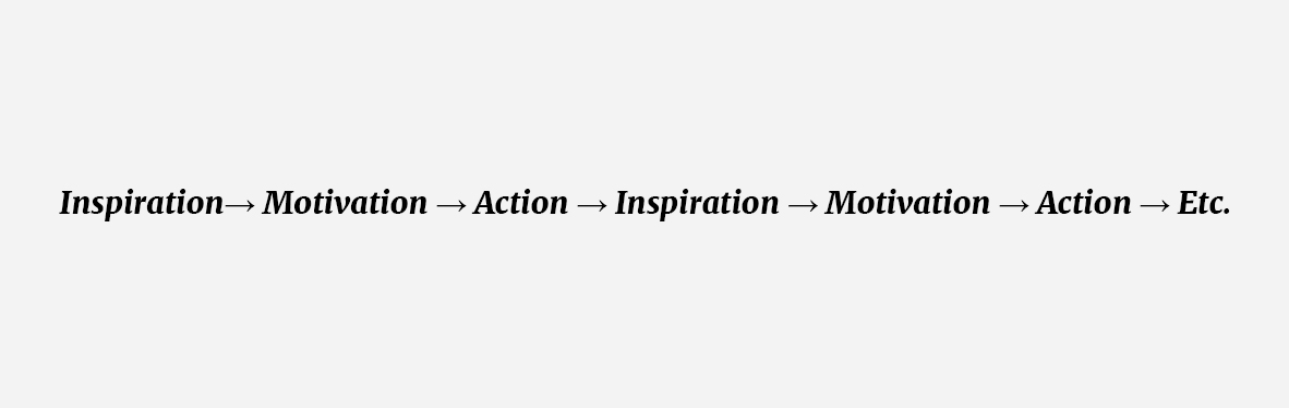 Inspiration→ Motivation → Action → Inspiration → Motivation → Action → Etc.
