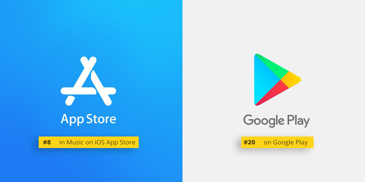 iOS and Google Play app store ranking for the Audiomack App