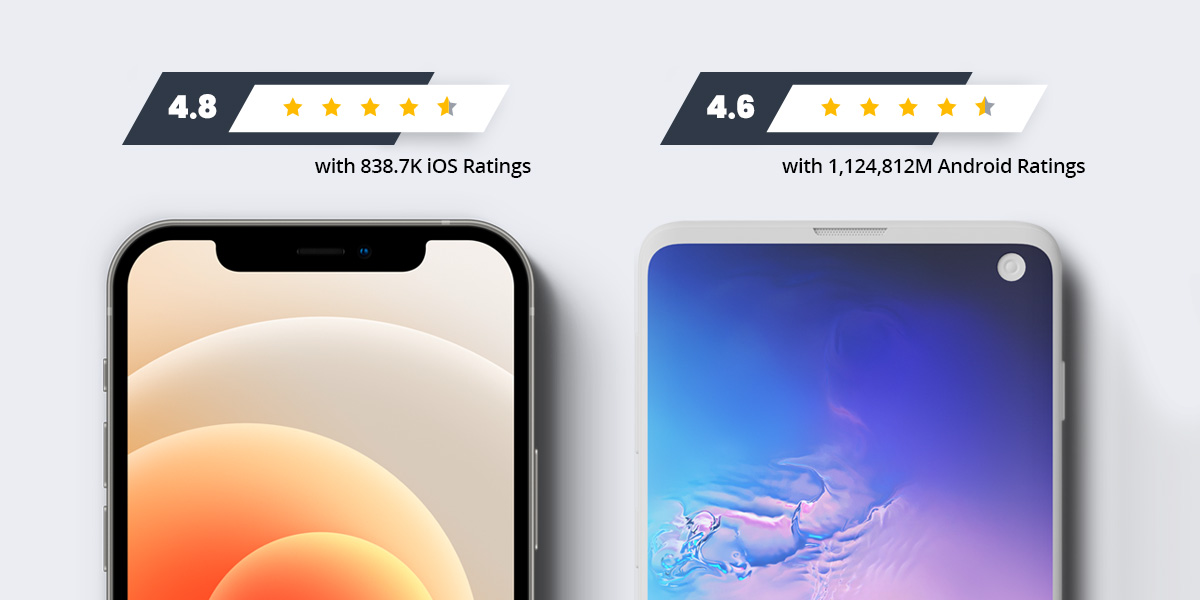 iOS and Android star ratings for the Audiomack App