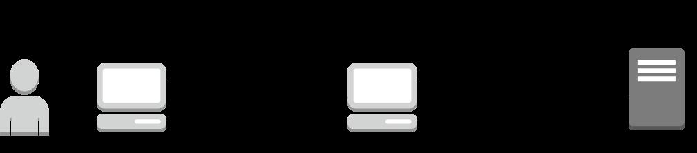 JWT SSO Diagram