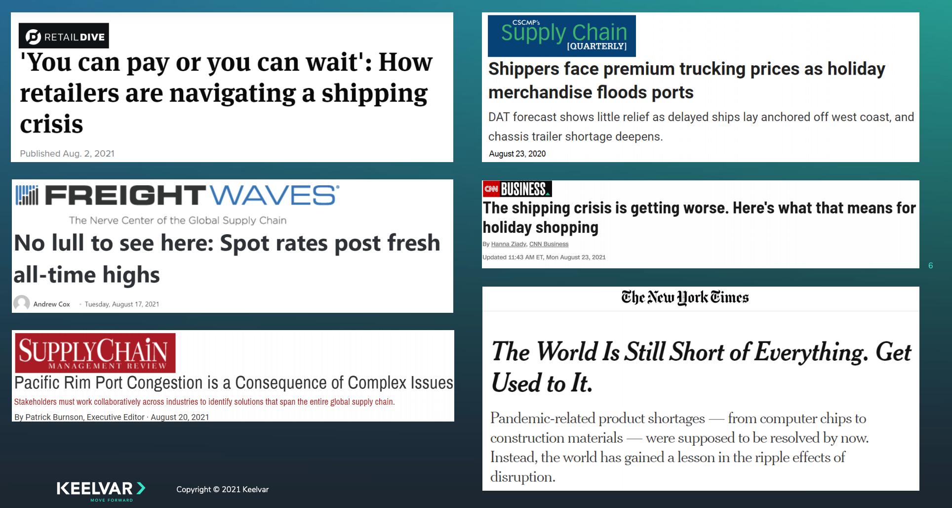 News Headlines in Spot Buying
