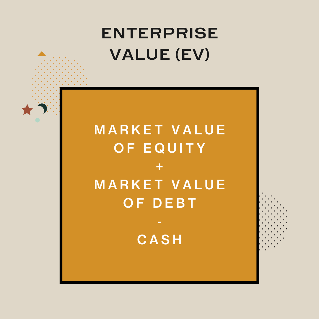 Simple enterprise value calculation