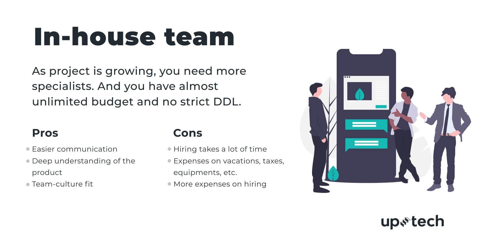 hire app developer