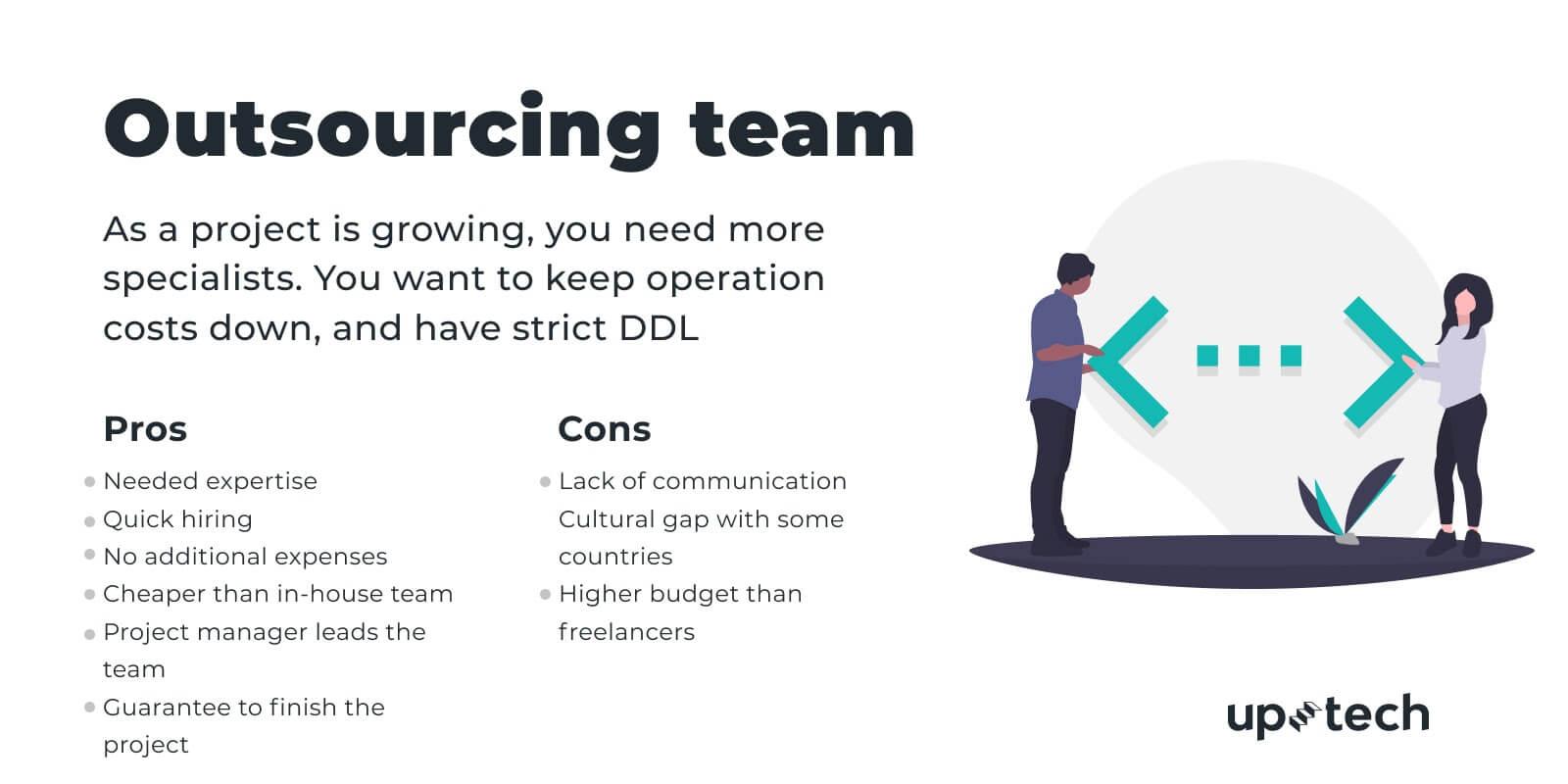 Hiring an outsourcing team