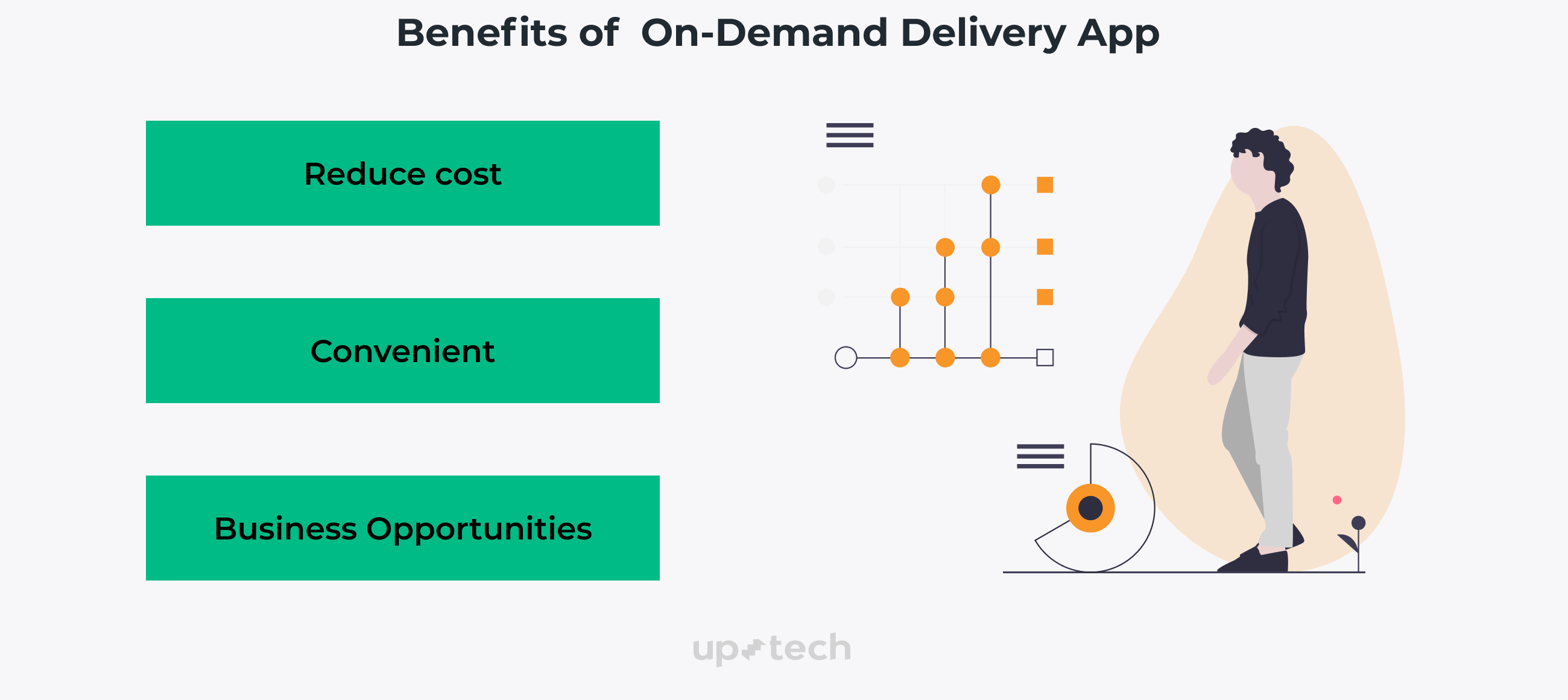 benefits of ondemand delivery app