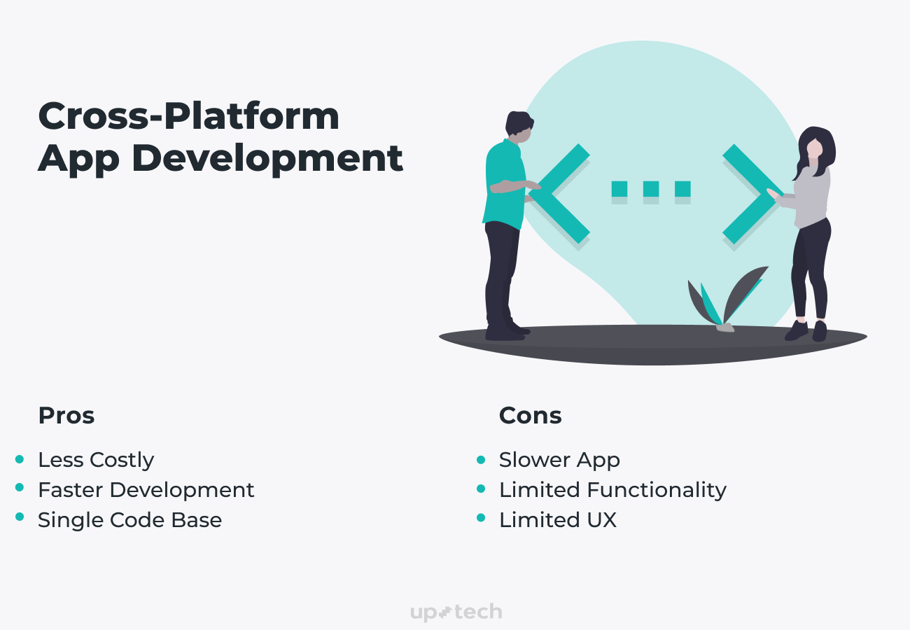 crossplatform app development: pros & cons