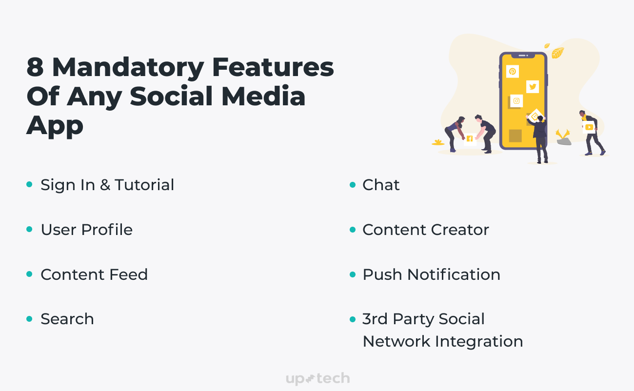 features of social media app