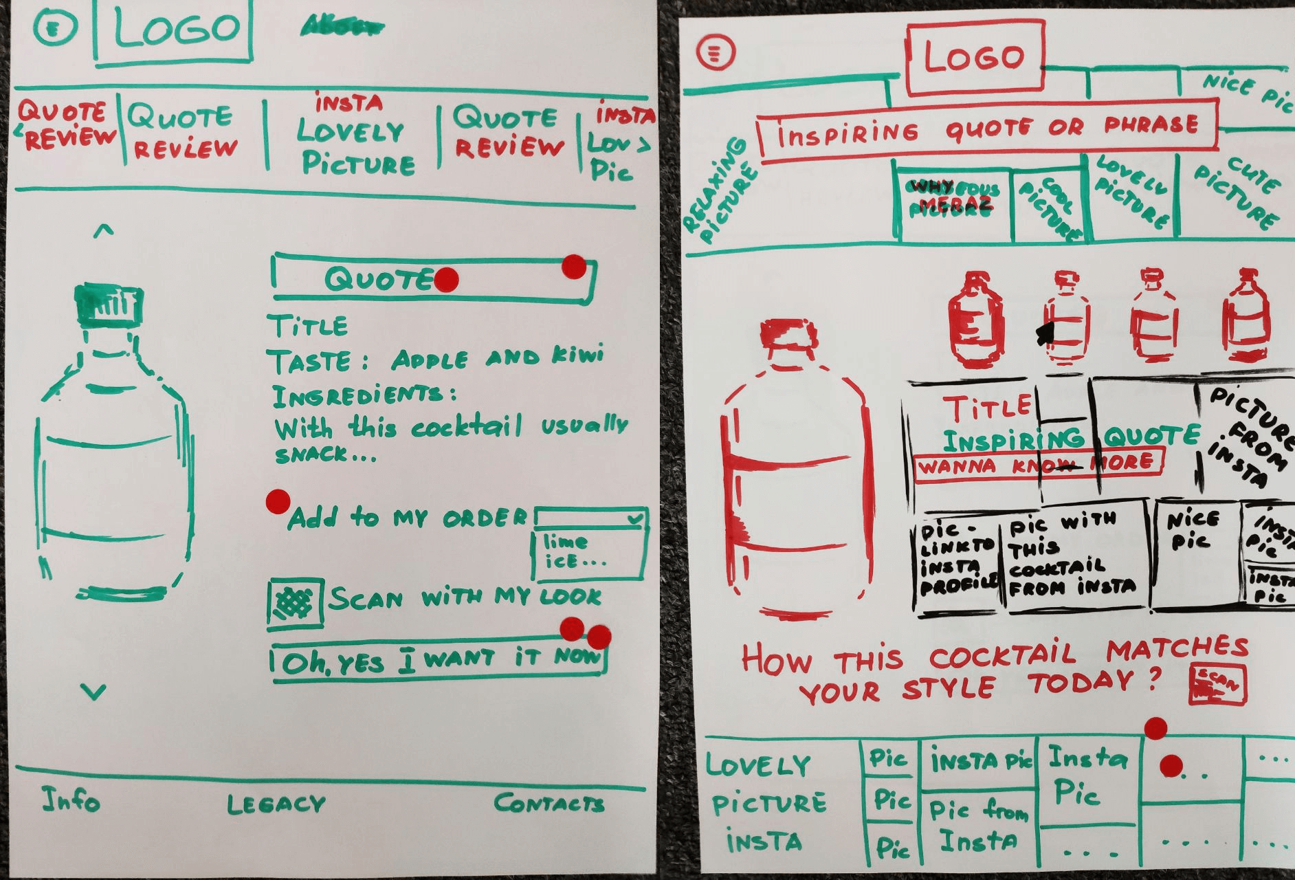 paper prototype for usability testing