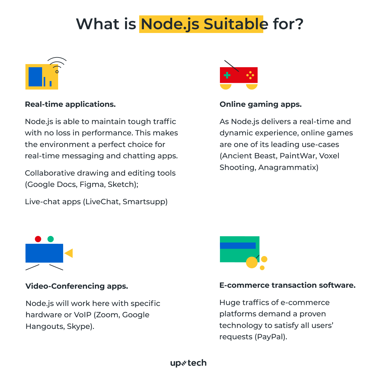 when to use node.js