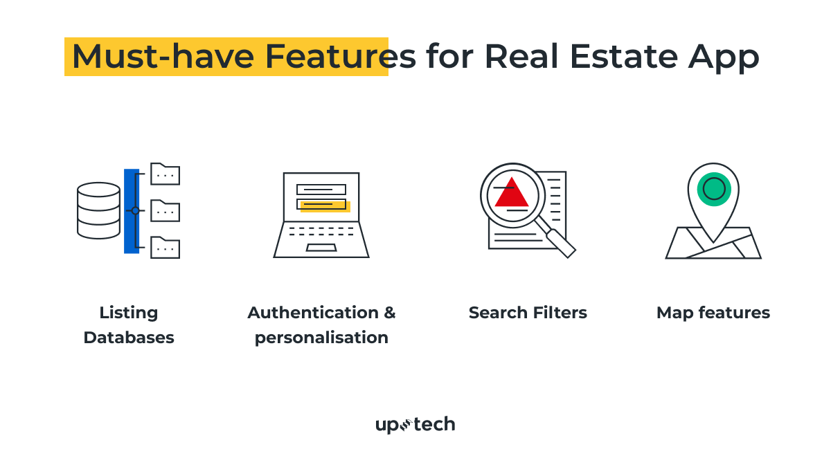 real estate platform