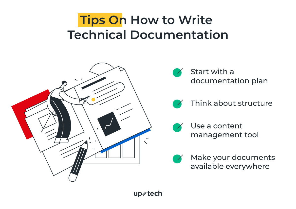 tips on software documenting