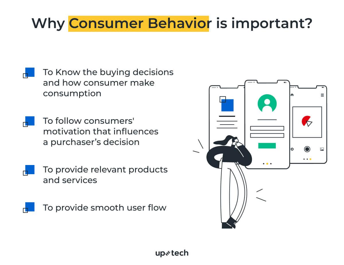 changing consumer behavior