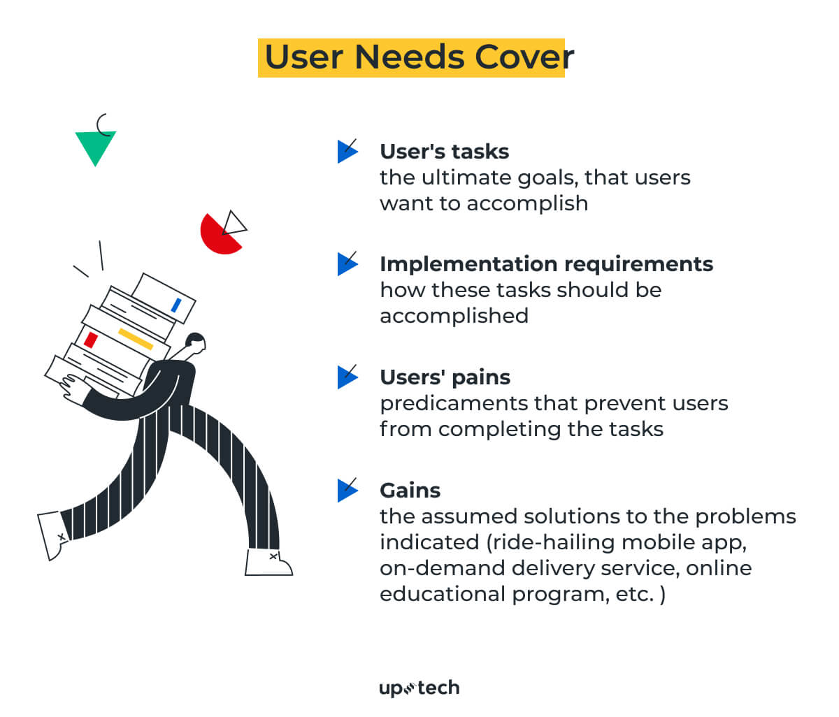 users needs