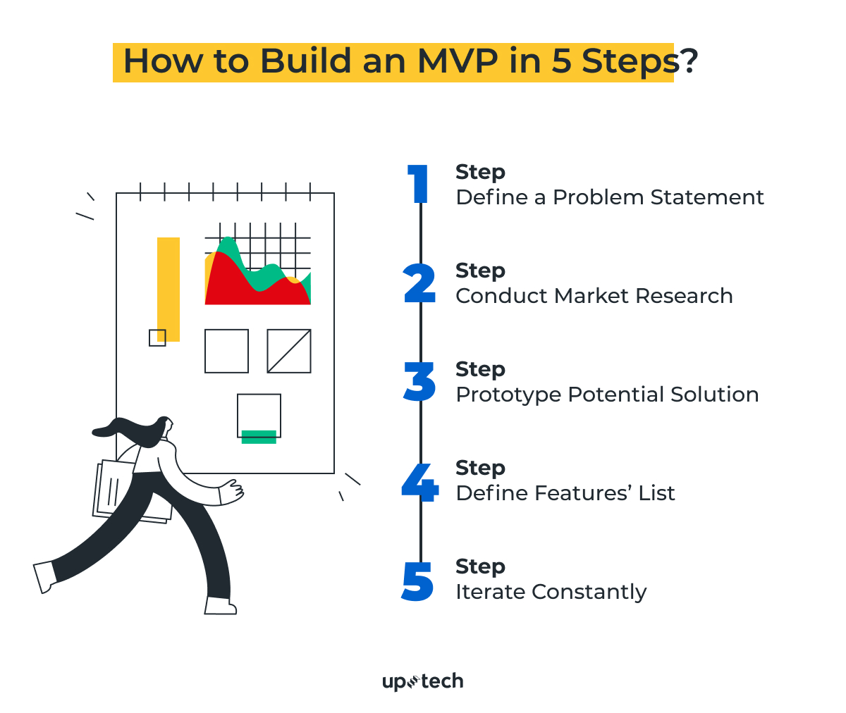 build an MVP