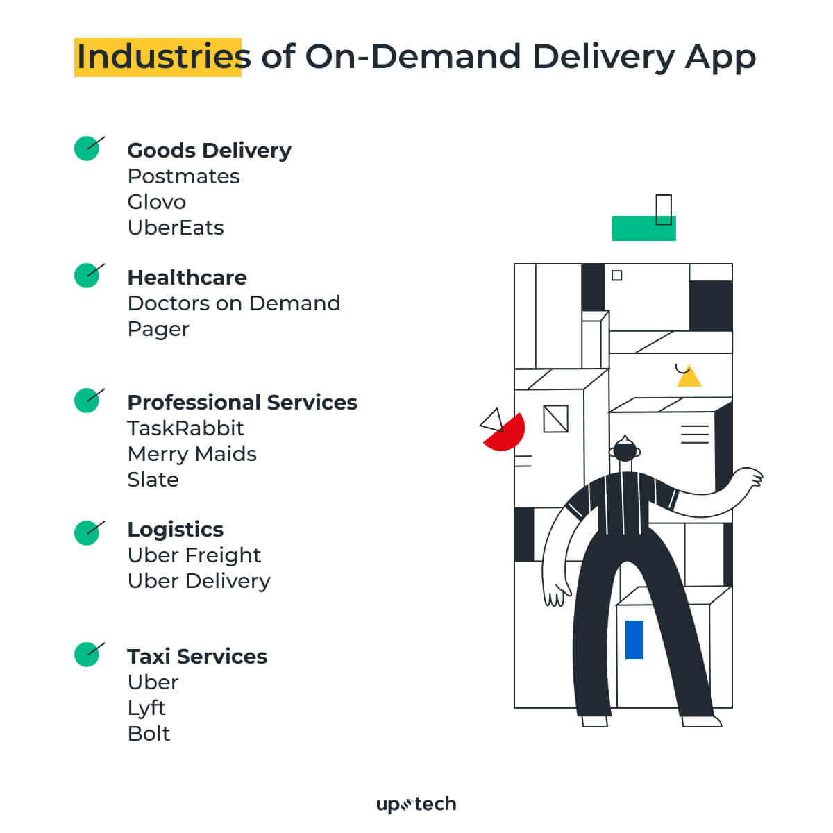 build on-demand delivery app