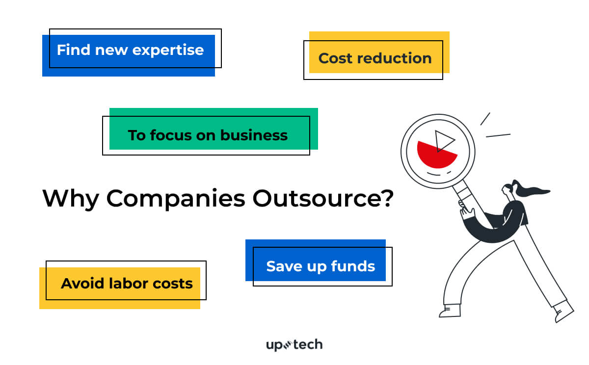 outsource case study