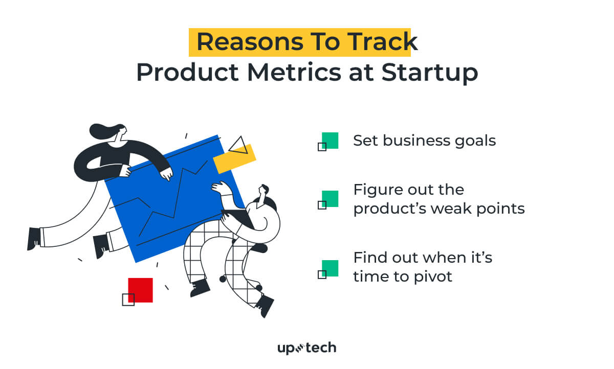 metrics to measure product success