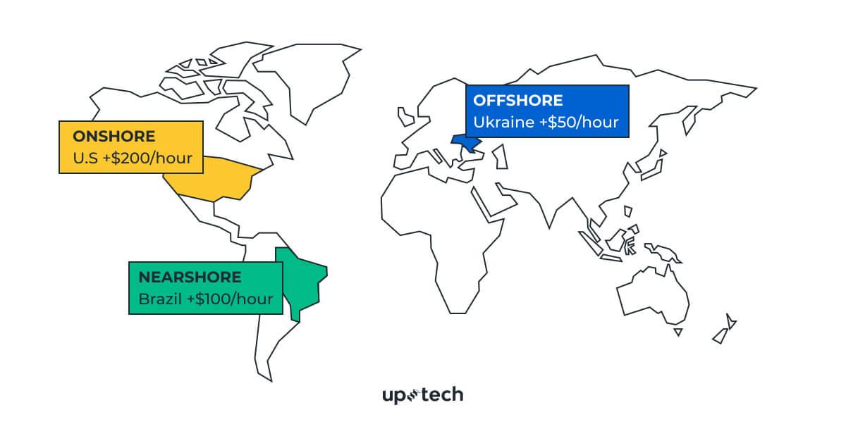 Nearshoring vs Offshoring vs Onshoring