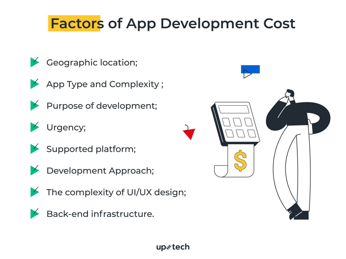 factors of app development cost