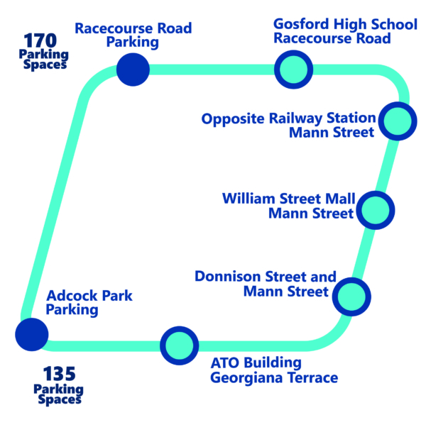 Gosford Shuttle Route Map