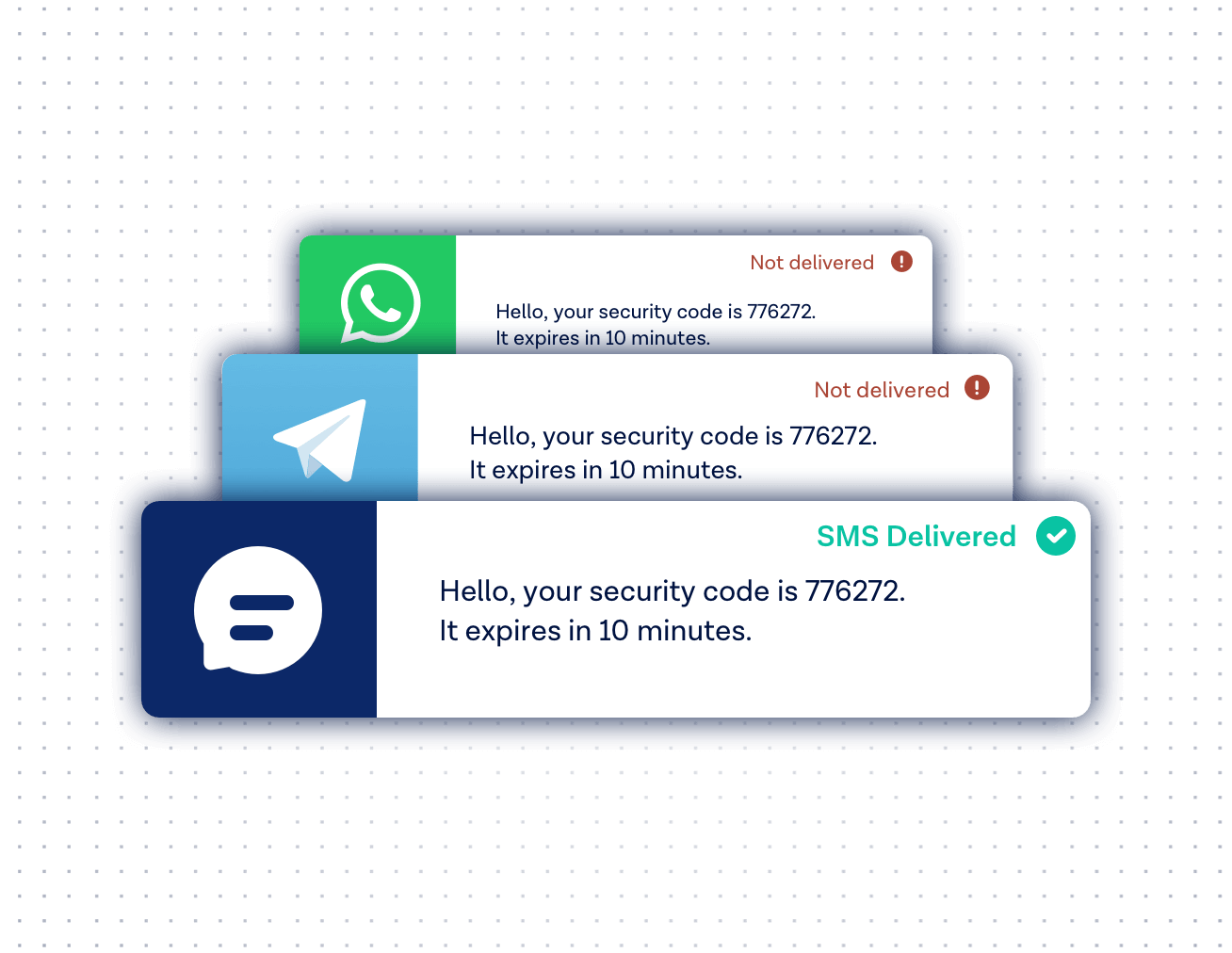 whatsapp 2fa otp authentications