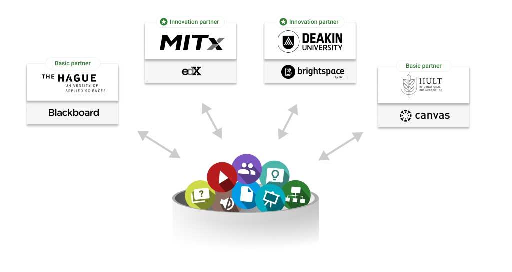 Edtech Dotank Collaboration