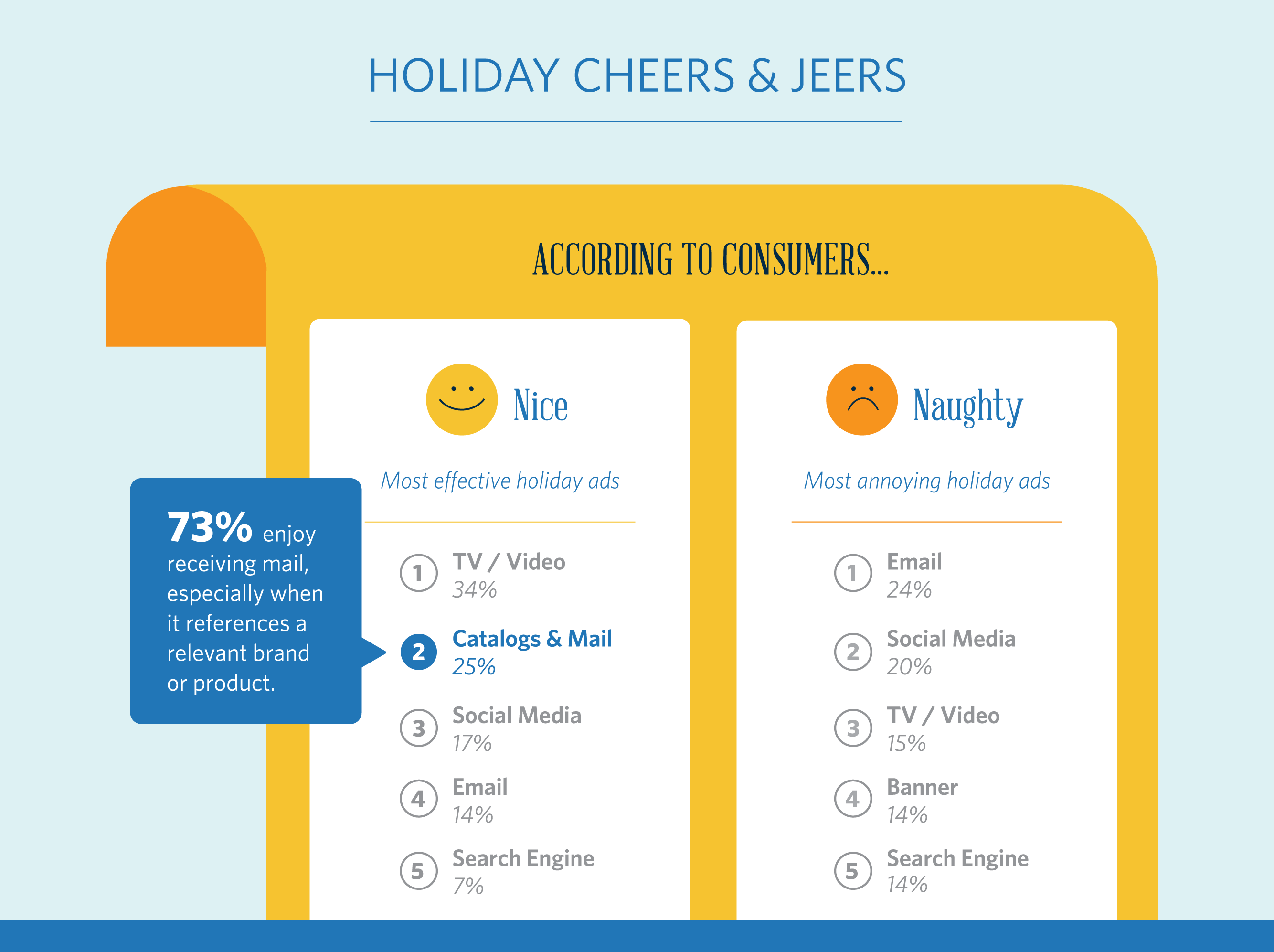 holiday-cheers-and-jeers