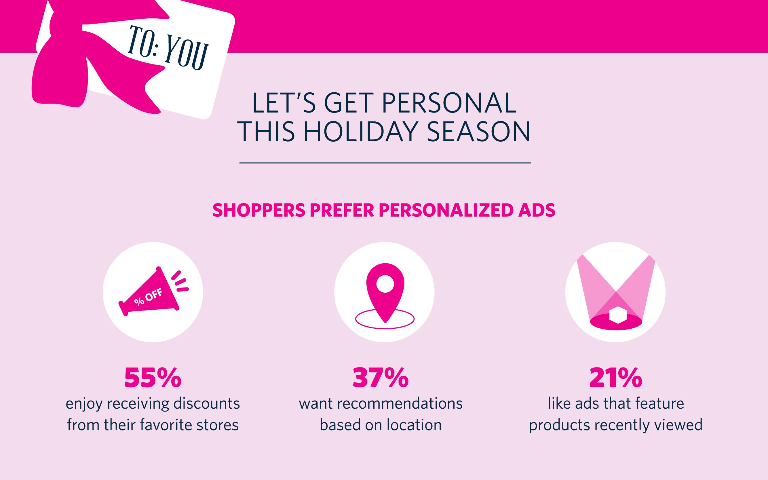 holiday-personalization
