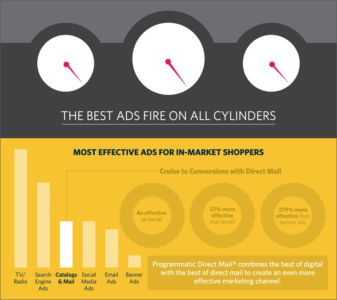 most-effective-ads