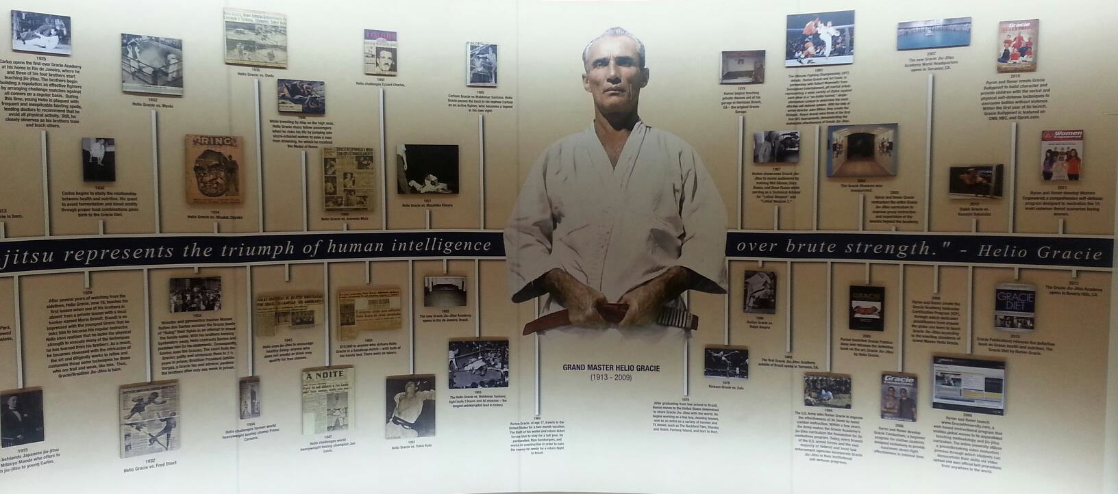 Lineage of the Gracie Jui-Jitsu Academy
